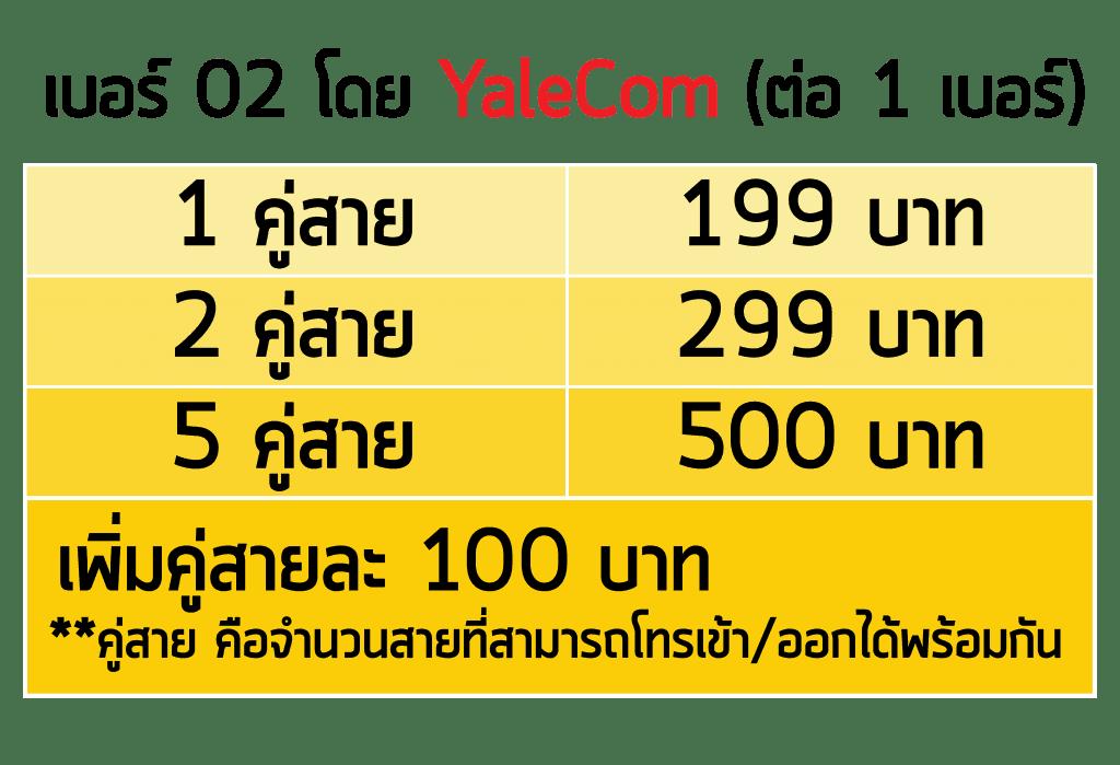 ระบบโทรศัพท์สำนักงาน หน้าหลัก                 02 1024x699 1024x699