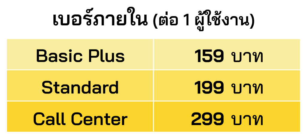 ระบบโทรศัพท์สำนักงาน ระบบ call center หน้าหลัก                    yalecom 02 1024x469